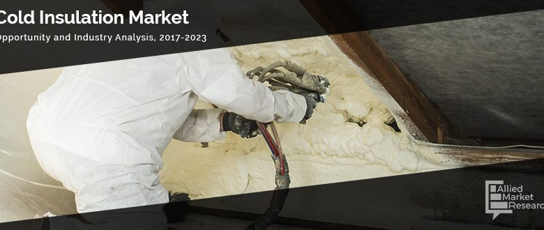 Cold Insulation Market