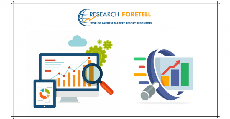 Research Foretell